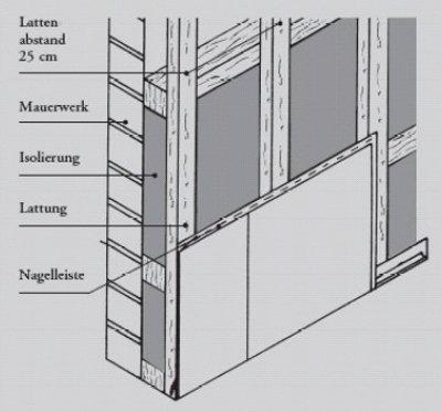 fassadenplatten zierer putzstruktur. Black Bedroom Furniture Sets. Home Design Ideas